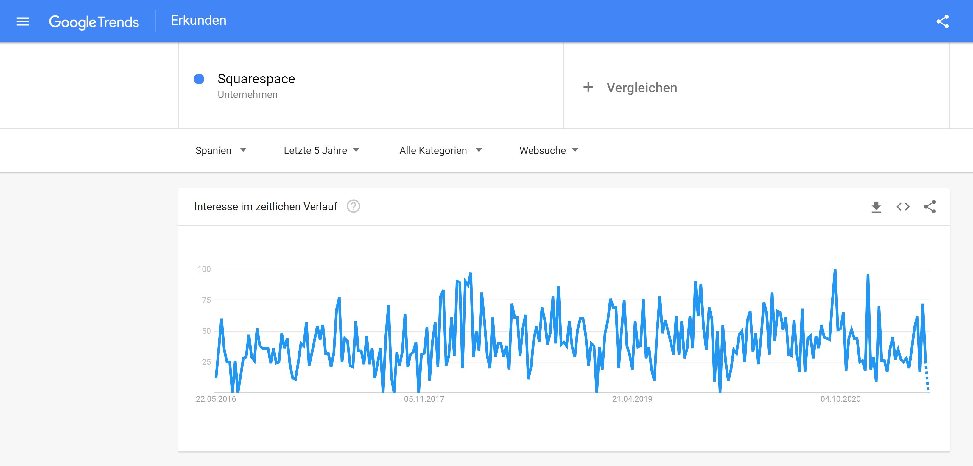 Squarespace-Google-Trends