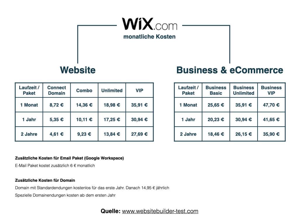 Wix Preise Originaldatei