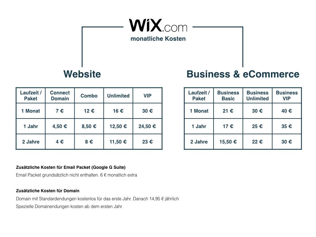 Wix Homepage Preise