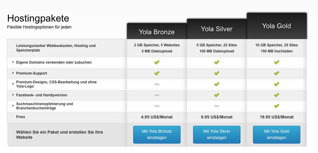 Yola Preise Preisübersicht: Homepage Kosten