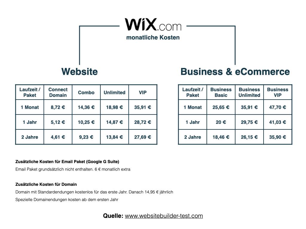 wix preise